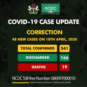 COVID19 ERROR: No new cases in Ekiti as NCDC dials back confirmed cases to 541