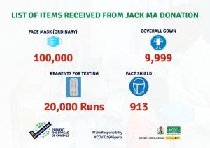NCDC distributes COVID19 test kit donated by Jack Ma to all the states