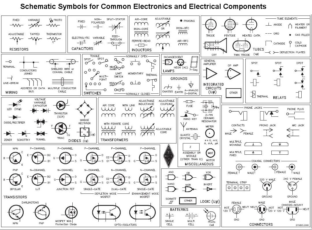 Electronics For Absolute Beginners Chapter 2 Electronics