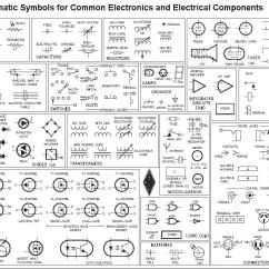 Electrical Wire Diagram Symbols Split Ac Wiring In Hindi Circuit Schematic Diagrams