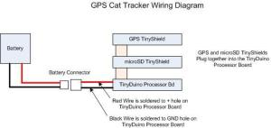 Build your own GPS pet tracker with TinyDuino | Atmel