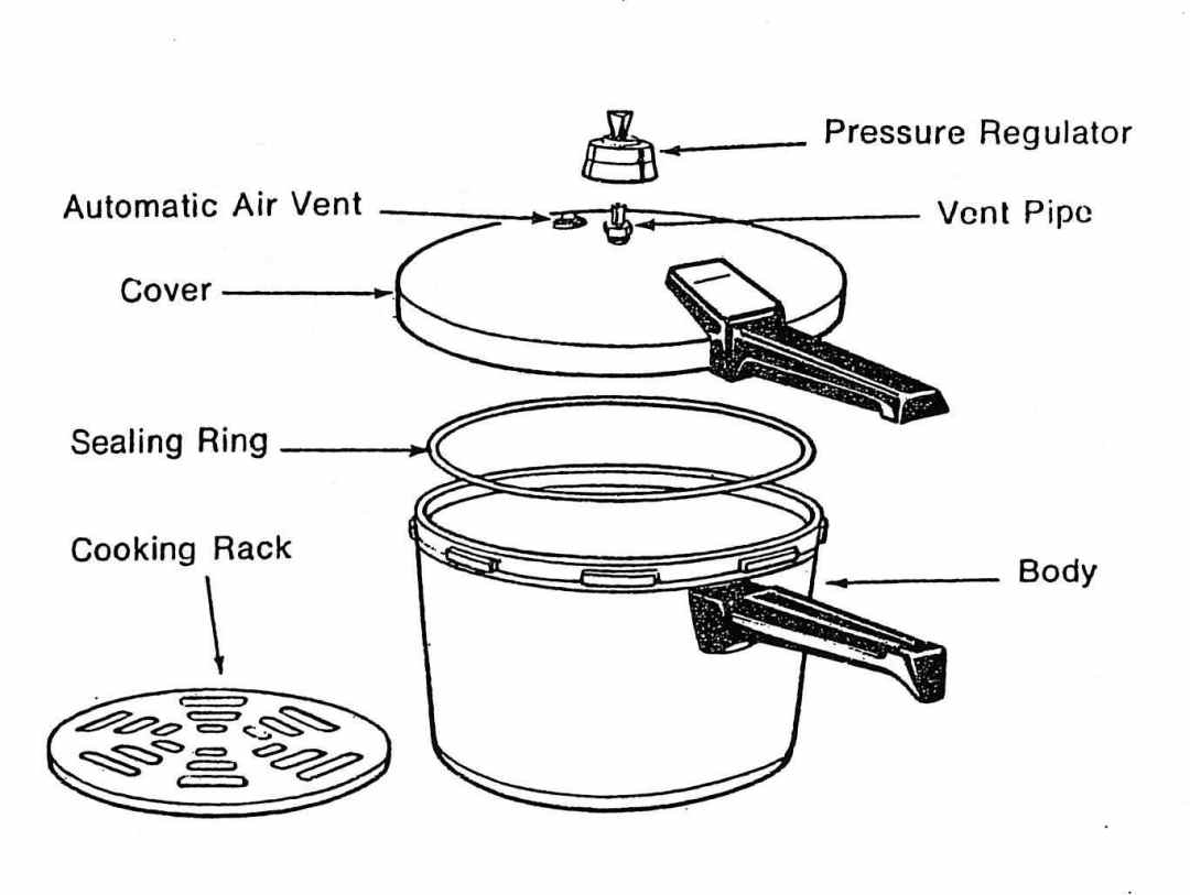 parts of a pressure cooker