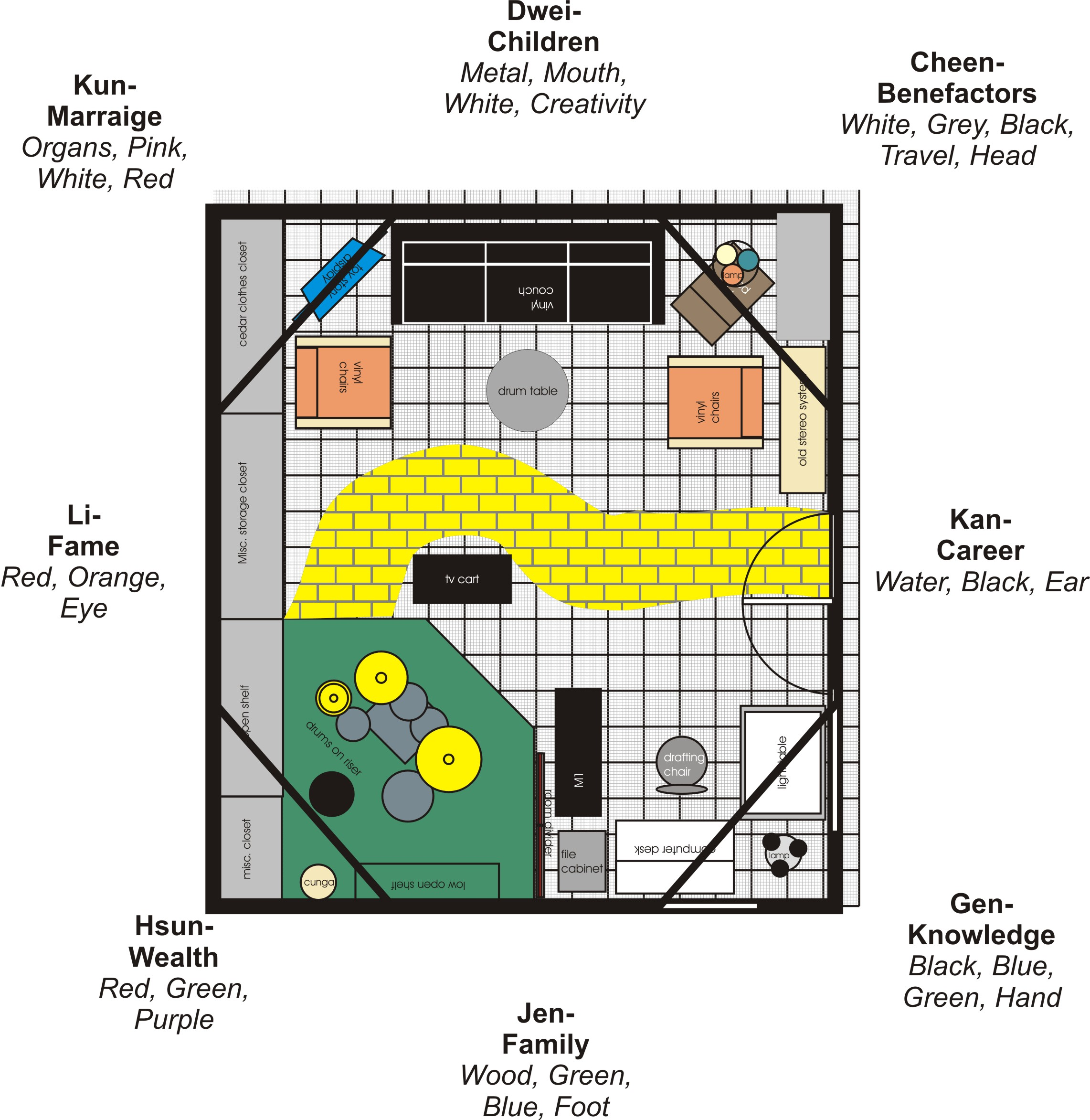 Floor plan ideas for small spaces kitchen floor plans for Good feng shui house floor plan