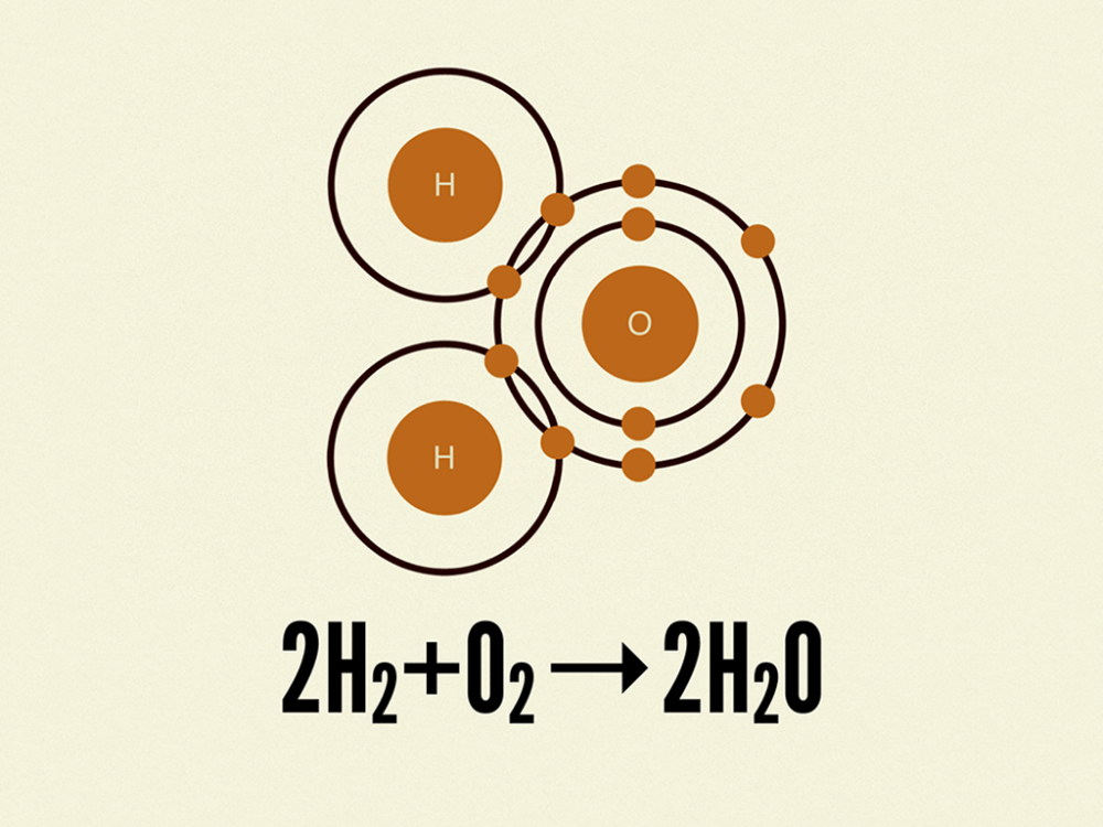 medium resolution of an example of a chemical equation showing hydrogen and oxygen atoms combining together to form a
