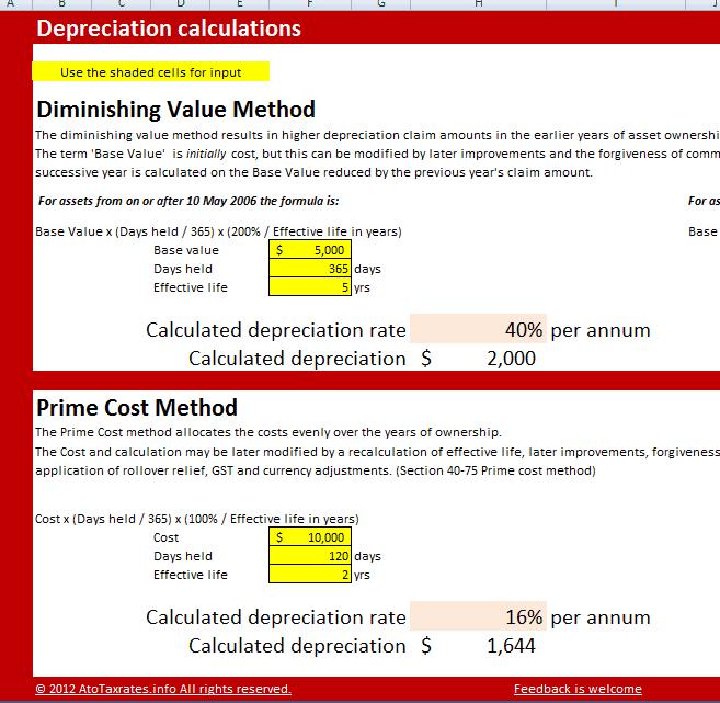 ATO depreciation rates and depreciation schedules- AtoTaxRates.info