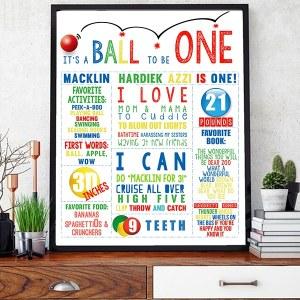 Digital Favorites Poster