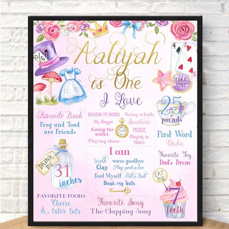 Alice in Wonderland Printable Milestone Poster