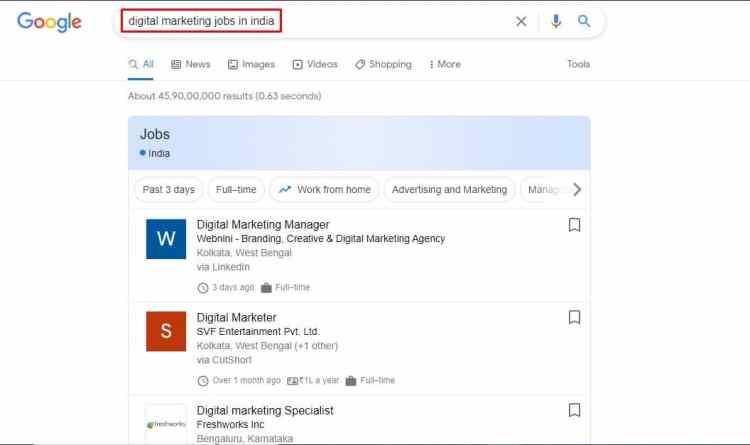 Digital Marketing Jobs in India