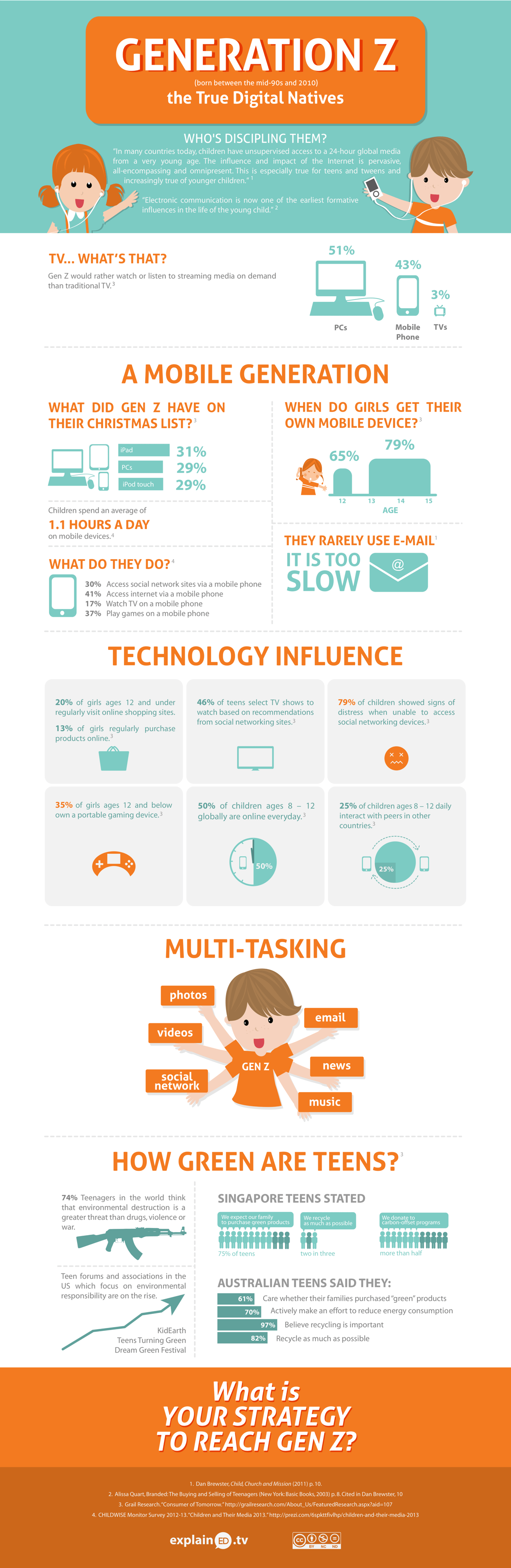 Three Things To Know About Marketing To Generation Z