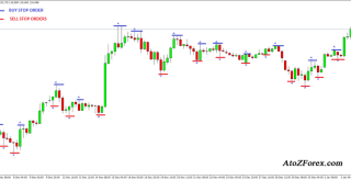 Forex Fractal MT4 trading strategy