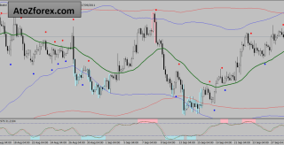 Dual Band Forex strategy with Stochastic