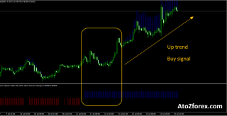 RSI Trend Manager Forex system