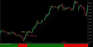 Octopus Cross Forex Trading Strategy