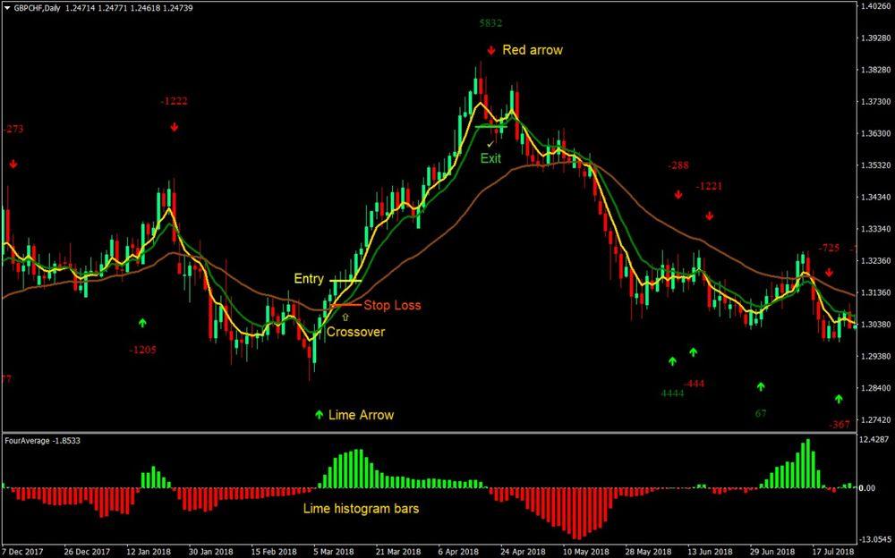 Bitcoin (BTC) : prévisions, analyses et graphique BTC/USD