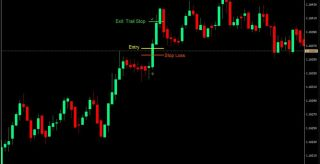 Scalp Momentum MT4 Forex Trading Strategy