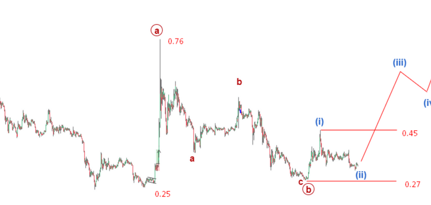 Ripple Price Prediction: Will XRP Start a Bullish Run to 80 Cent?