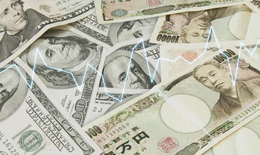 USDJPY analysis - Japanese yen edges higher to 106.20
