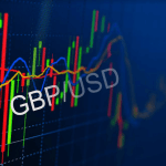 GBPUSD analysis - British pound rises sharply after a no-deal Brexit
