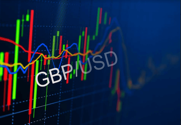 GBPUSD analysis - British pound attempts recovery above 1.2500