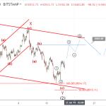 Bitcoin price prediction: is the bearish correction over?