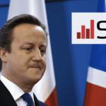 Post Brexit STO - What Next?