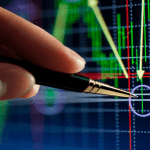 How to use Forex price charts: A Beginner Guide