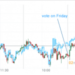 24 March USDJPY technical analysis: Yen holds on to overnight loss