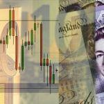 14th Oct 2014 GBP/USD Analysis