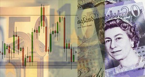 31st Oct 2014 GBP/USD Analysis