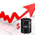 10th Nov 2014 Light Crude Oil Analysis
