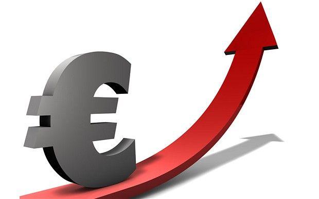 9 Oct 2014 EUR/USD Analysis