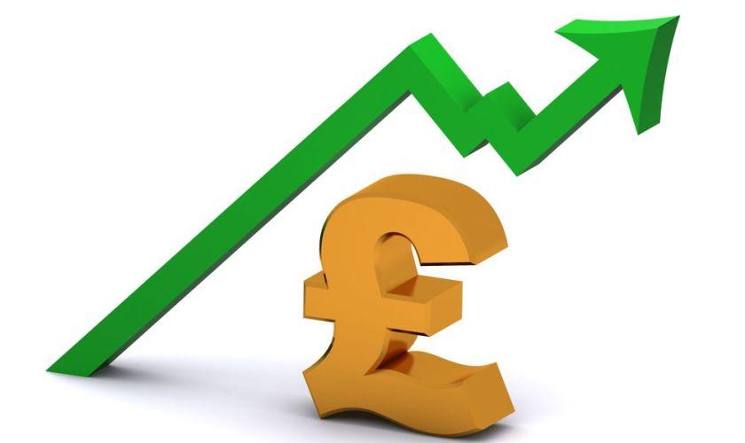 7th Oct 2014 GBP/USD Analysis
