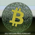 Bearish Bitcoin USD price forecast: Sell bitcoin at $4164