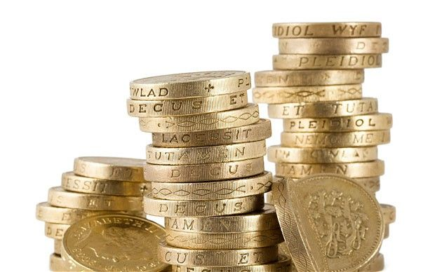 3rd Nov 2014 GBP/USD Analysis