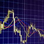 123 swing trading system - Best Breakout trading strategy