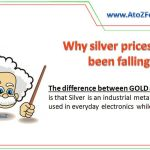 Why silver prices have been falling?