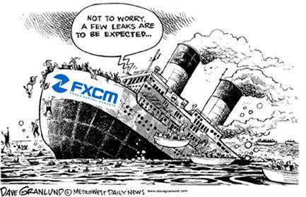Forex capital markets cftc