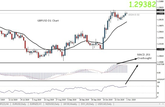 Bank of England Policy Meeting GBPUSD