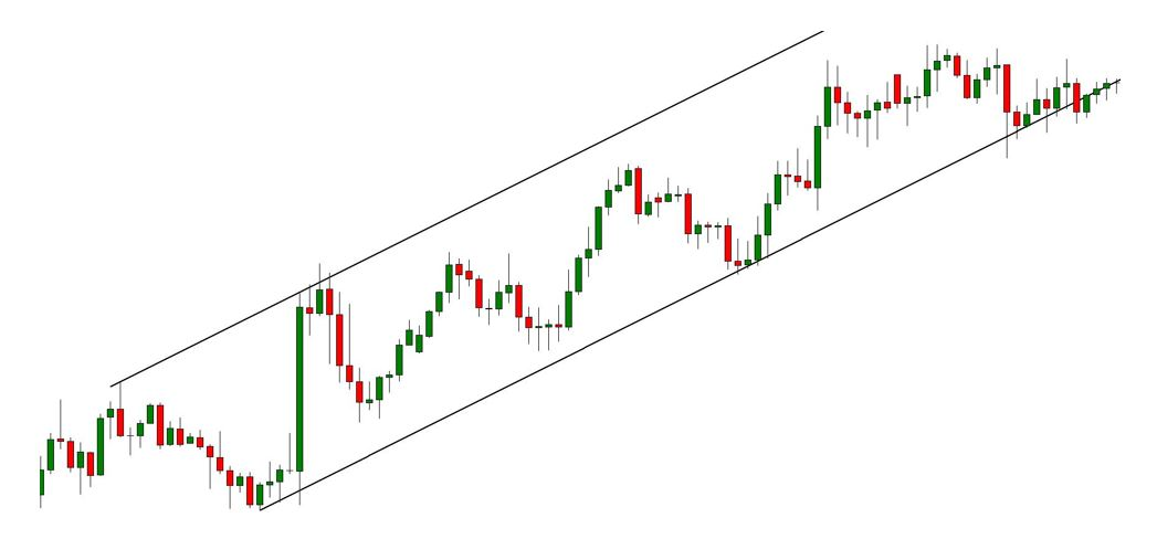 Dynamic Price Channel