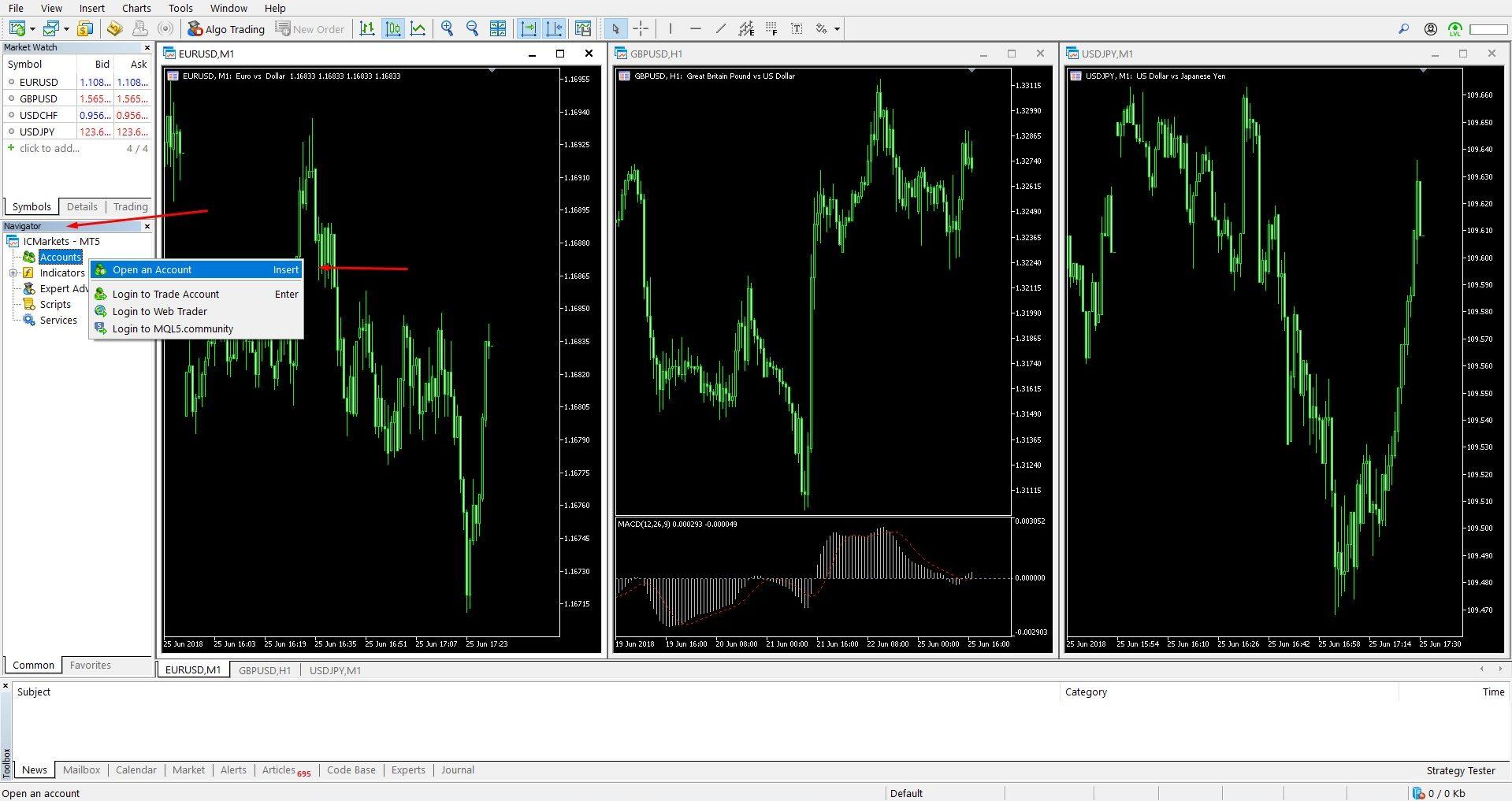 MetaTrader 5 Platform - AtoZ Markets