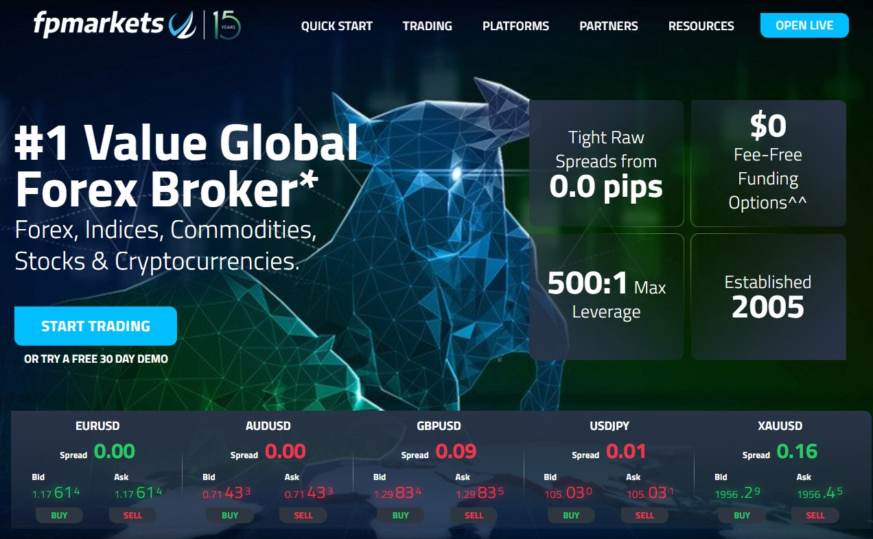 CySEC forex brokers - AtoZ Markets
