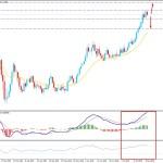 Will EURUSD Break Above 1.18 Key Resistance Area?