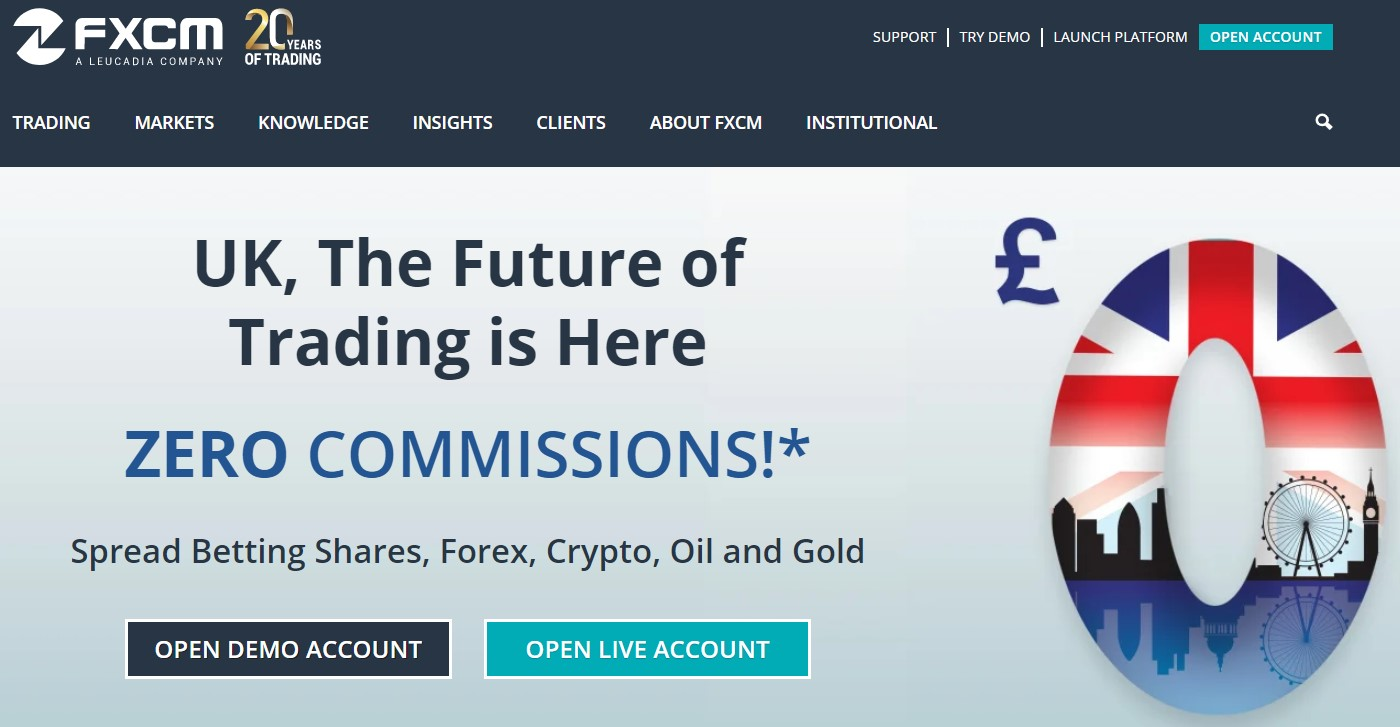 FCA Forex Brokers - AtoZ Markets
