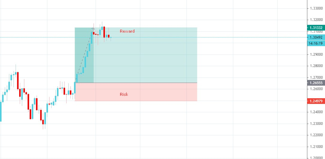 Common Forex Trading Mistakes - AtoZ Markets