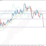 AUDUSD Sustains Below 0.7150 Event Level - Bears to Continue Lower?