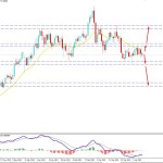AUDUSD Remains Below 0.7620 Area - Bears to Continue Further?
