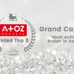 Grand Capital Being Voted Top 3 in the Most Active Broker in Asia