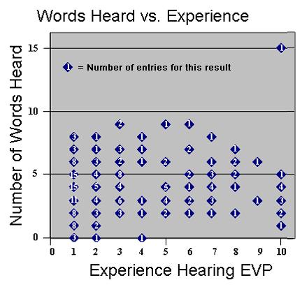 ccaaevp2008-experience_hearing_evp