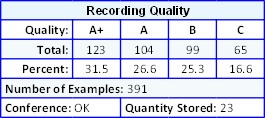 claudia-record-quality