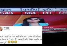 Election Blunder By ABP News